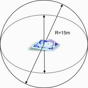 podmetač - prostorni hologram